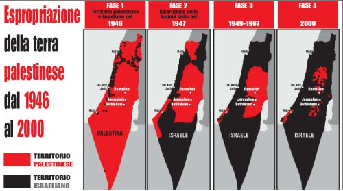 palestinaintifada