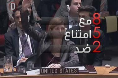 Il voto all'Onu-Consiglio di Sicurezza, per la fine della occupazione Israeliana..bocciata vergognosamente